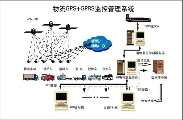 gps时间同步软件_gps时间系统有哪些?_gps同步时钟系统精度